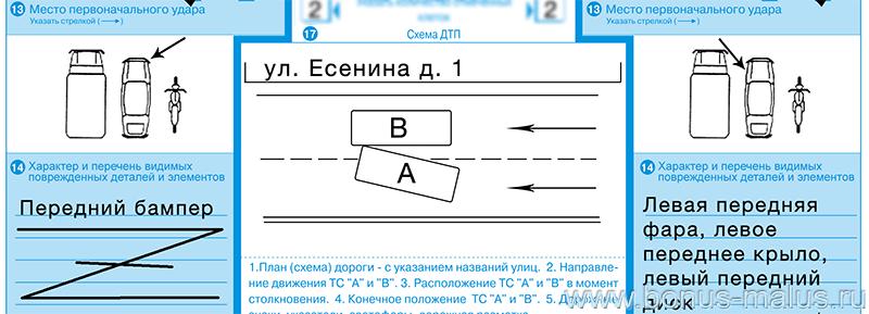 Схема дтп бланк гибдд