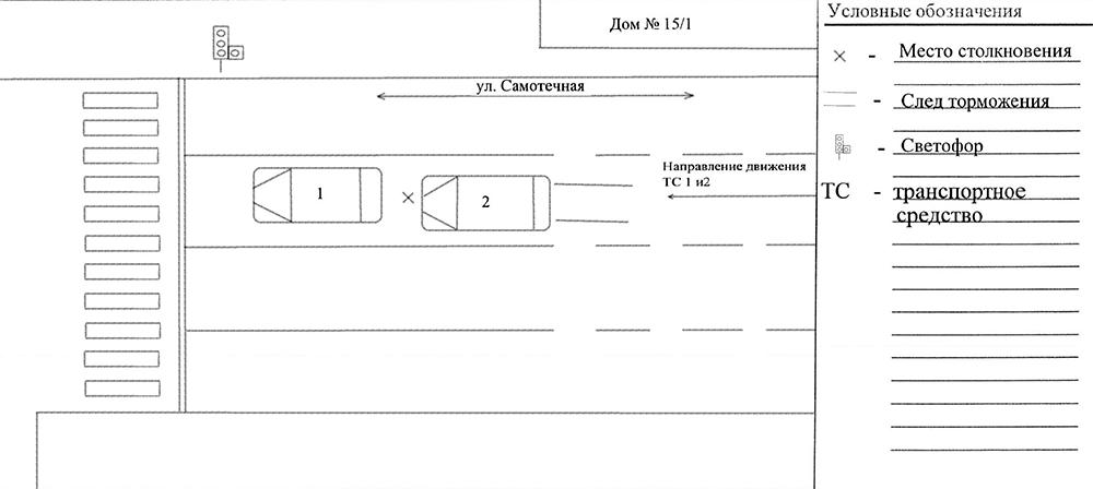 Как выглядит схема дтп