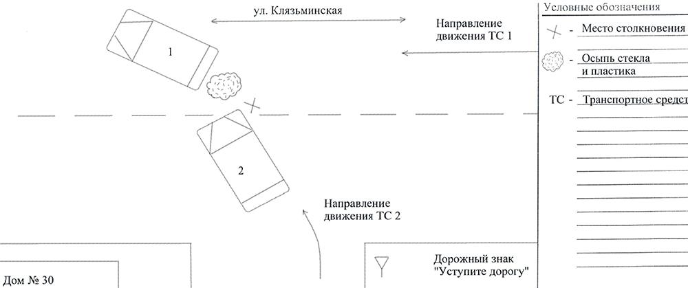 Как составить схему дтп на месте